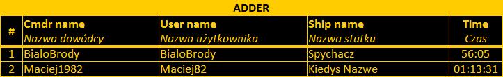 hermaszewski_nov12_adder.png